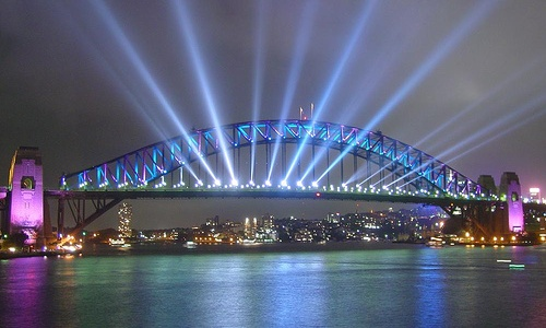 Cómo llegar a Sydney
